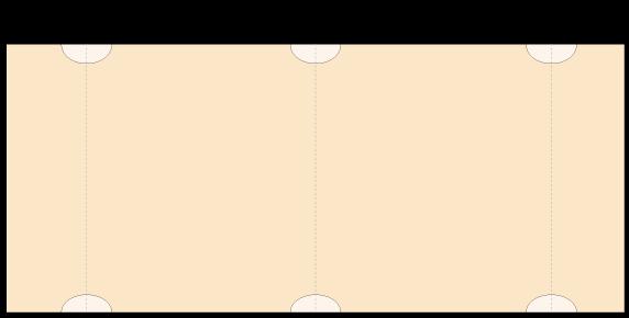 Recomendación distancia anclajes