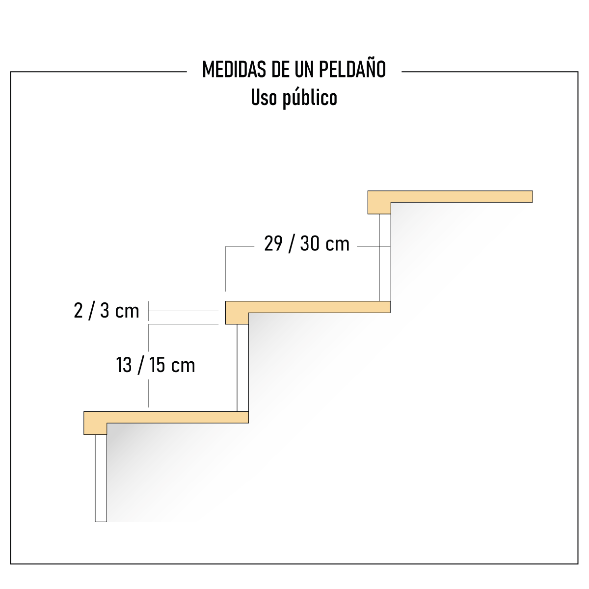 Medias de un peldaño para uso público